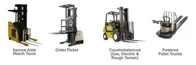 Forklift Class 1 to 6